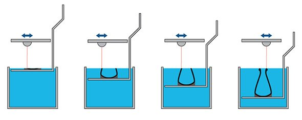 stereolithography sla 3d printing process