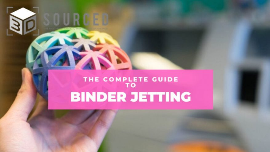 binder jetting 3d printing guide cover