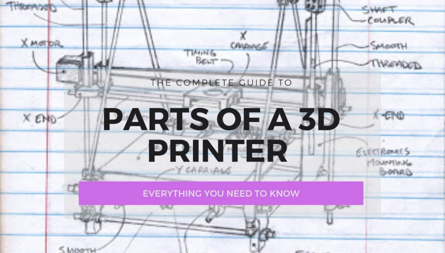 Every 3D Printer Part Explained