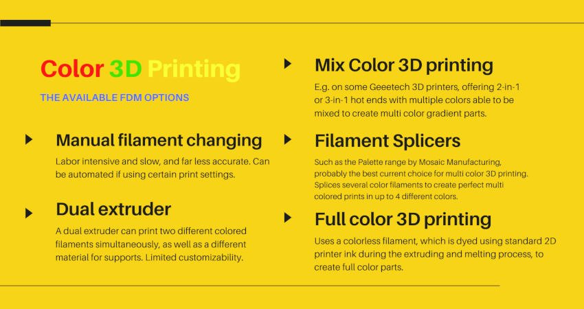 color 3d printing options with fdm
