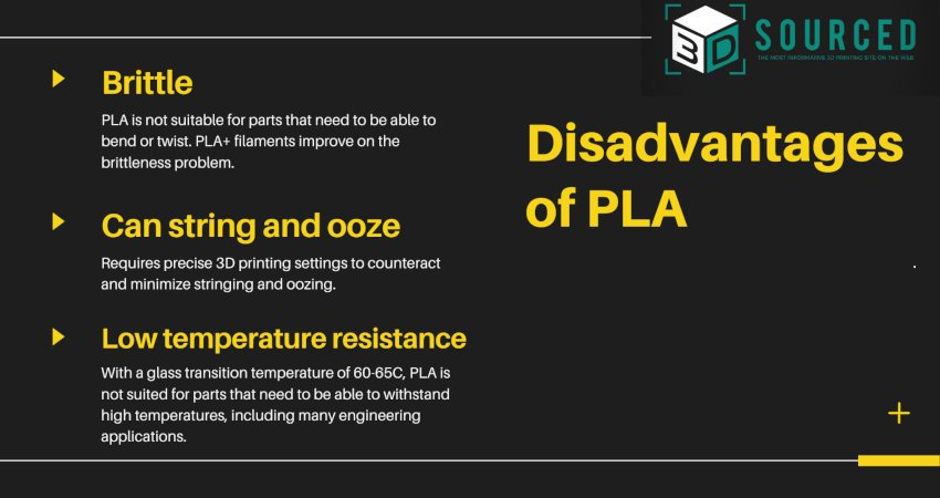 disadvantages of pla for 3d printing brittle, strings and oozes, and low temperature resistance