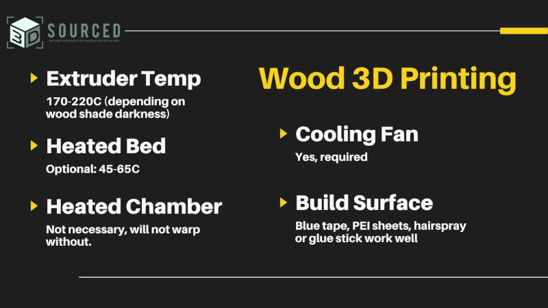 wood 3d printing guide extruder temperature heated bed