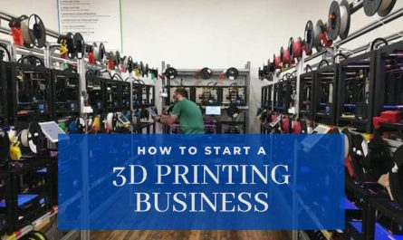 how to start a 3d printing business