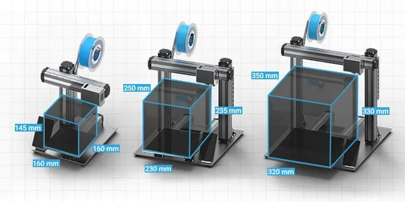 the sizing options of the snapmaker 2.0 range